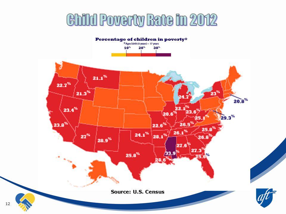 12 Source: U.S. Census