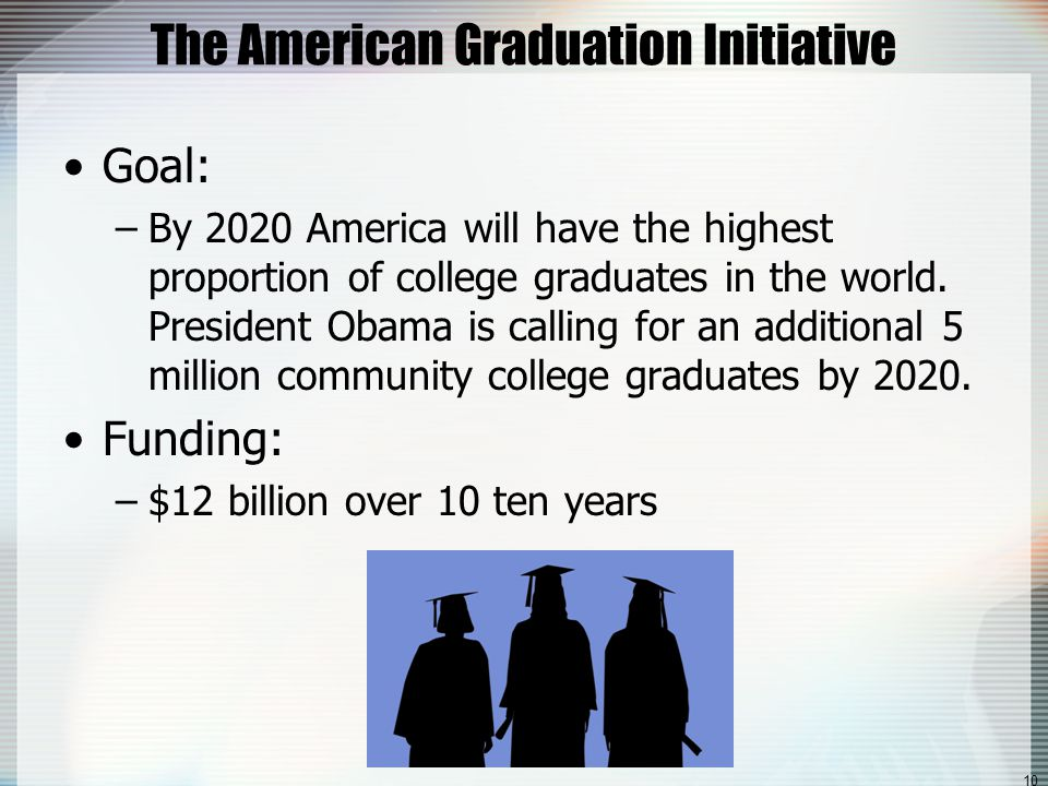 10 The American Graduation Initiative Goal: –By 2020 America will have the highest proportion of college graduates in the world.