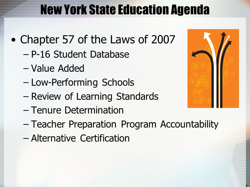 6 New York State Education Agenda Chapter 57 of the Laws of 2007 –P-16 Student Database –Value Added –Low-Performing Schools –Review of Learning Standards –Tenure Determination –Teacher Preparation Program Accountability –Alternative Certification