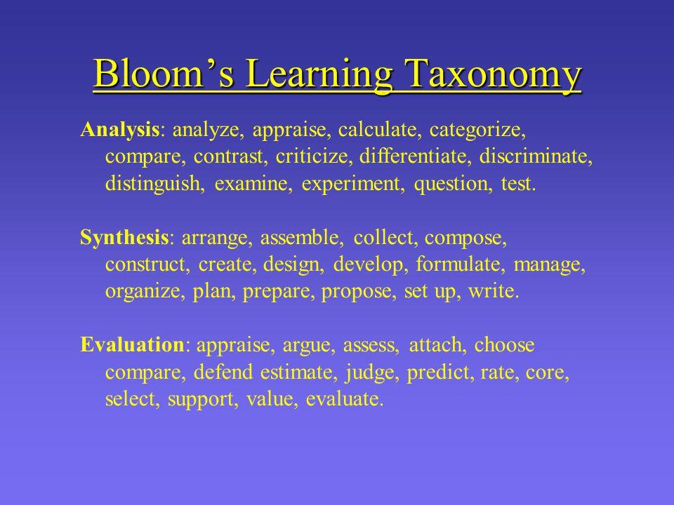 Bloom's Learning Taxonomy Analysis: analyze, appraise, calculate, categorize, compare, contrast, criticize, differentiate, discriminate, distinguish,