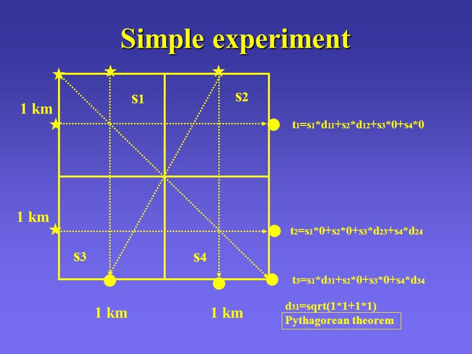 t 1 =s 1 *d 11 +s 2 *d 12 +s 3 *0+s 4 *0 t 2 =s 1 *0+s 2 *0+s 3 *d 23 +s 4 *d 24 t 3 =s 1 *d 31 +s 2 *0+s 3 *0+s 4 *d 34 d 31 =sqrt(1*1+1*1) Pythagore