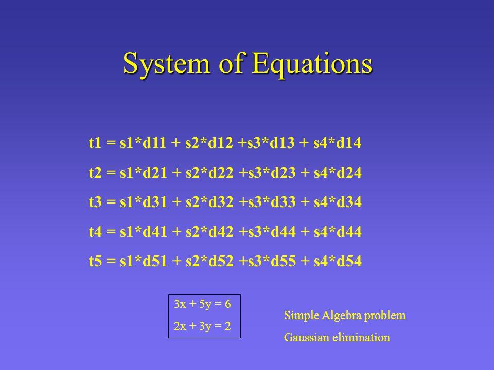 t1 = s1*d11 + s2*d12 +s3*d13 + s4*d14 t2 = s1*d21 + s2*d22 +s3*d23 + s4*d24 t3 = s1*d31 + s2*d32 +s3*d33 + s4*d34 t4 = s1*d41 + s2*d42 +s3*d44 + s4*d44 t5 = s1*d51 + s2*d52 +s3*d55 + s4*d54 System of Equations 3x + 5y = 6 2x + 3y = 2 Simple Algebra problem Gaussian elimination