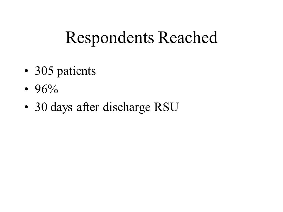 Respondents Reached 305 patients 96% 30 days after discharge RSU