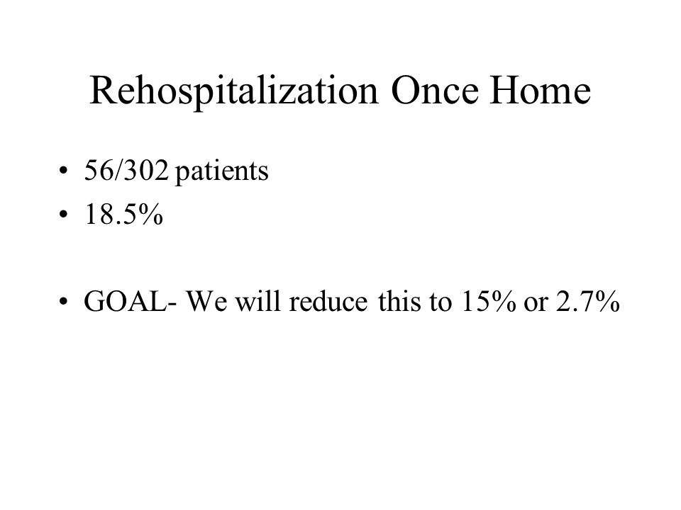 Rehospitalization Once Home 56/302 patients 18.5% GOAL- We will reduce this to 15% or 2.7%