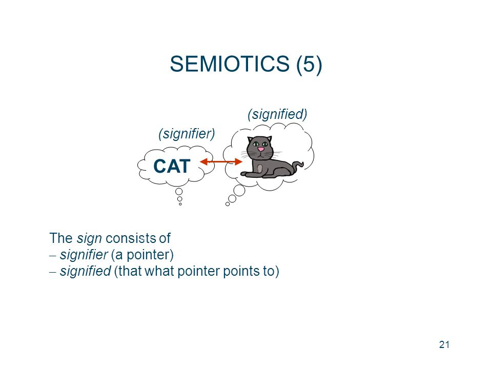 21 The sign consists of – signifier (a pointer) – signified (that what pointer points to) CAT (signifier) (signified) SEMIOTICS (5)