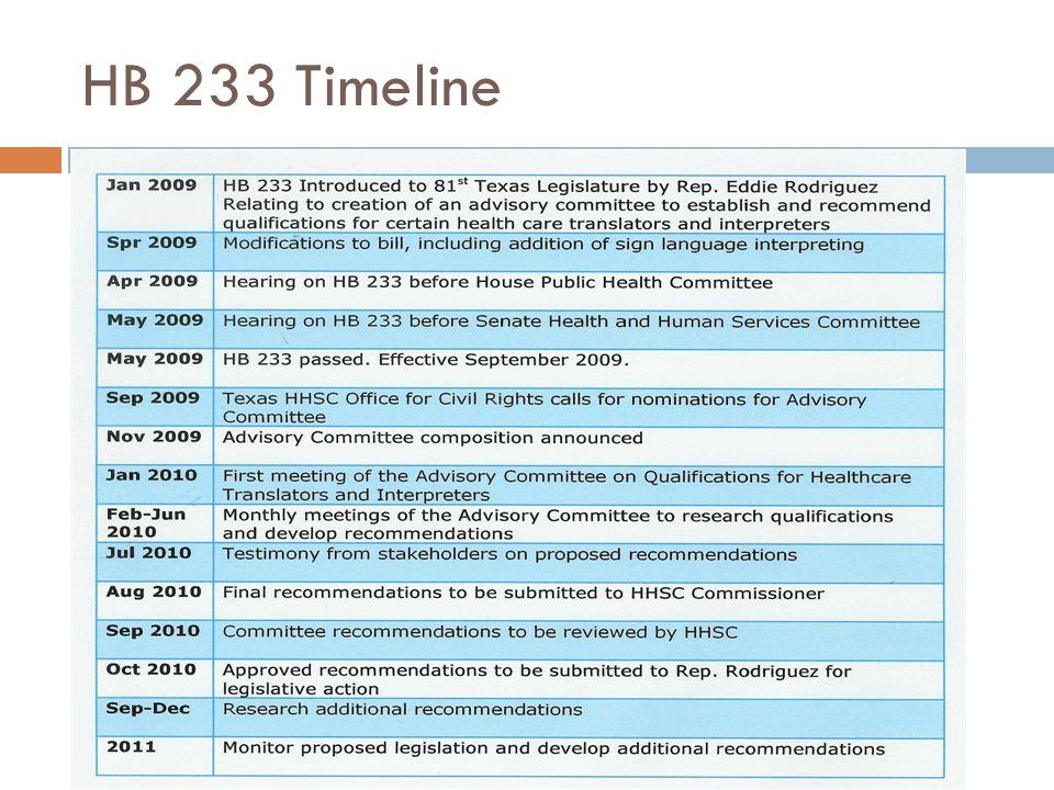 HB 233 Timeline