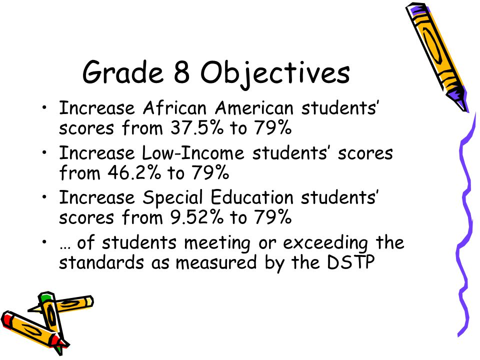 Grade 8 Objectives Increase African American students' scores from 37.5% to 79% Increase Low-Income students' scores from 46.2% to 79% Increase Special Education students' scores from 9.52% to 79% … of students meeting or exceeding the standards as measured by the DSTP