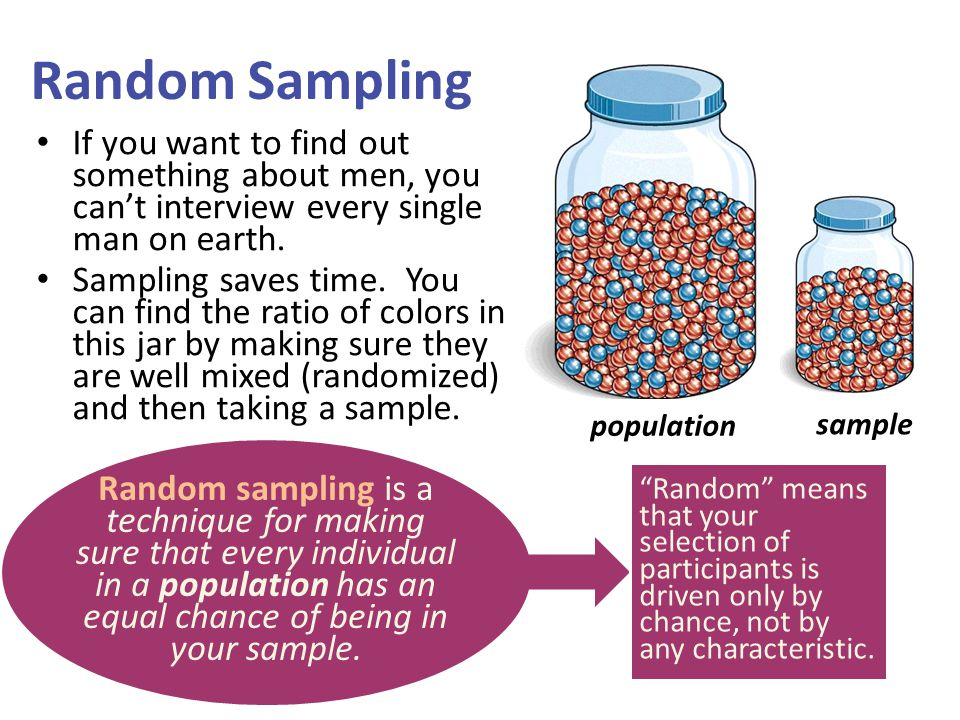 Random Sampling If you want to find out something about men, you can't interview every single man on earth. Sampling saves time. You can find the rati