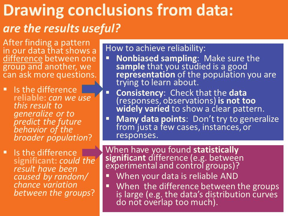 Drawing conclusions from data: are the results useful? After finding a pattern in our data that shows a difference between one group and another, we c