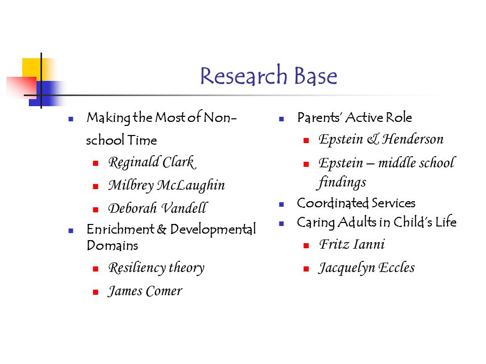 Research Base Making the Most of Non- school Time Reginald Clark Milbrey McLaughin Deborah Vandell Enrichment & Developmental Domains Resiliency theory James Comer Parents' Active Role Epstein & Henderson Epstein – middle school findings Coordinated Services Caring Adults in Child's Life Fritz Ianni Jacquelyn Eccles