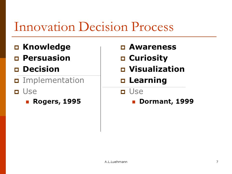 A.L.Luehmann7 Innovation Decision Process  Knowledge  Persuasion  Decision  Implementation  Use Rogers, 1995  Awareness  Curiosity  Visualization  Learning  Use Dormant, 1999