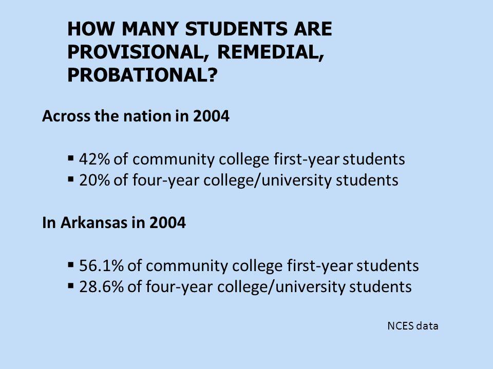 2004 COLLEGE REMEDIAL ENROLLMENTS LocationMathematicsEnglishReading United States35%23%20% Arkansas43.5%29.6%26.%