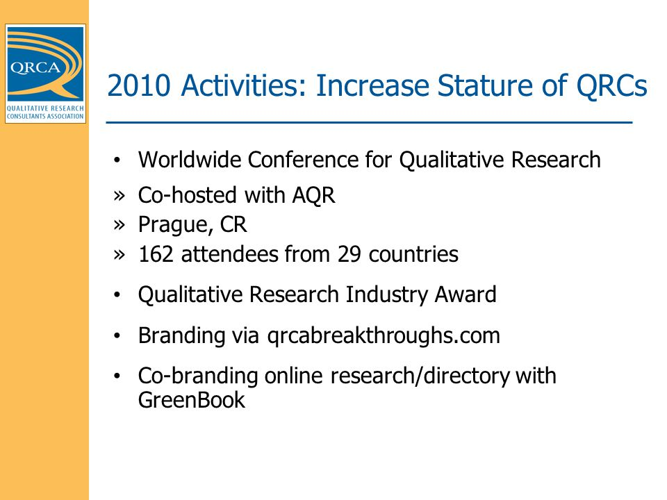 2010 Activities: Increase Stature of QRCs Worldwide Conference for Qualitative Research »Co-hosted with AQR »Prague, CR »162 attendees from 29 countries Qualitative Research Industry Award Branding via qrcabreakthroughs.com Co-branding online research/directory with GreenBook