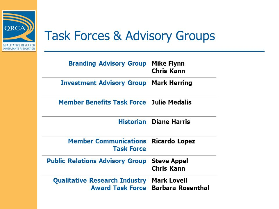 Task Forces & Advisory Groups Branding Advisory GroupMike Flynn Chris Kann Investment Advisory GroupMark Herring Member Benefits Task ForceJulie Medalis HistorianDiane Harris Member Communications Task Force Ricardo Lopez Public Relations Advisory GroupSteve Appel Chris Kann Qualitative Research Industry Award Task Force Mark Lovell Barbara Rosenthal