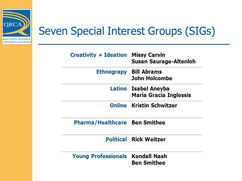 Seven Special Interest Groups (SIGs) Creativity + IdeationMissy Carvin Susan Saurage-Altenloh EthnograpyBill Abrams John Holcombe LatinoIsabel Aneyba Maria Gracia Inglessis OnlineKristin Schwitzer Pharma/HealthcareBen Smithee PoliticalRick Weitzer Young ProfessionalsKendall Nash Ben Smithee