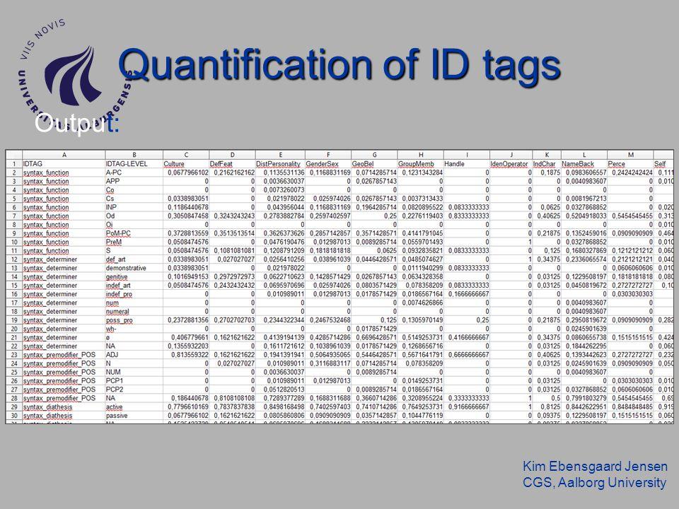 Kim Ebensgaard Jensen CGS, Aalborg University Quantification of ID tags Output: