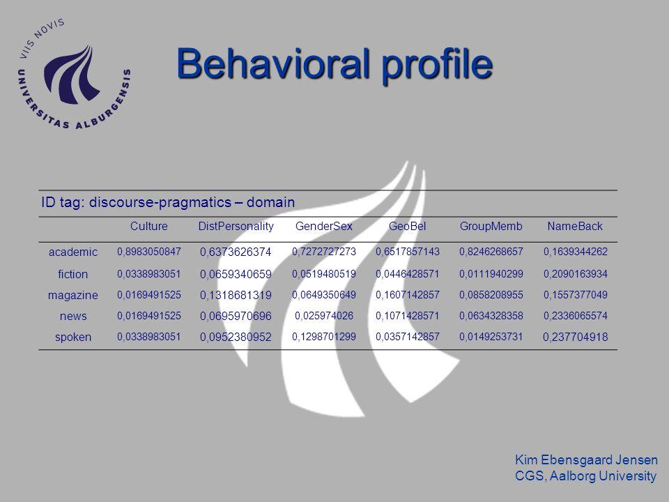 Kim Ebensgaard Jensen CGS, Aalborg University Behavioral profile ID tag: discourse-pragmatics – domain CultureDistPersonalityGenderSexGeoBelGroupMembN