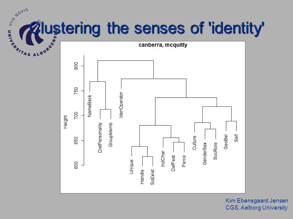 Kim Ebensgaard Jensen CGS, Aalborg University Clustering the senses of identity