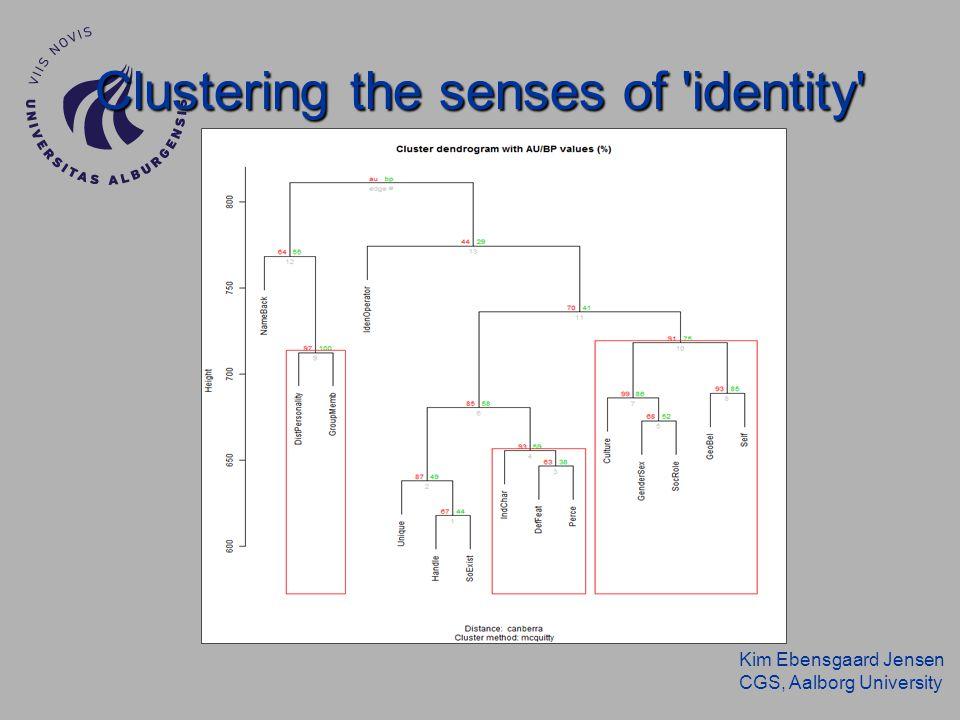 Kim Ebensgaard Jensen CGS, Aalborg University Clustering the senses of 'identity'