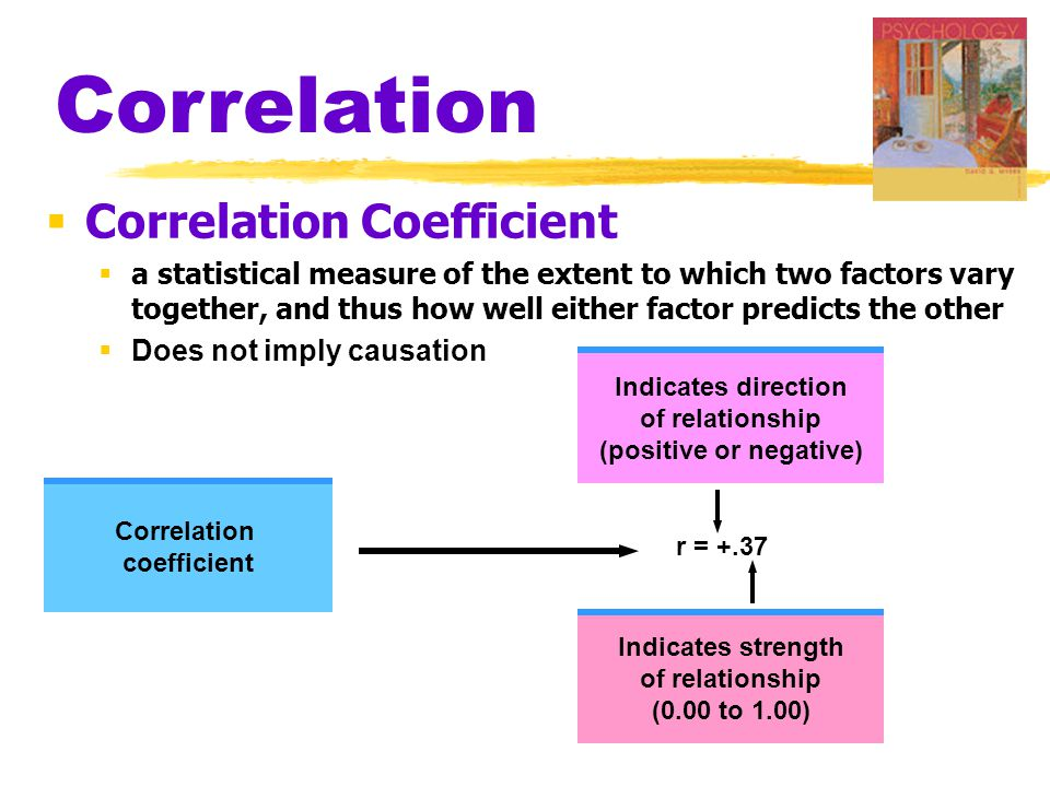 Correlation  Correlation Coefficient  a statistical measure of the extent to which two factors vary together, and thus how well either factor predicts the other  Does not imply causation Correlation coefficient Indicates direction of relationship (positive or negative) Indicates strength of relationship (0.00 to 1.00) r = +.37