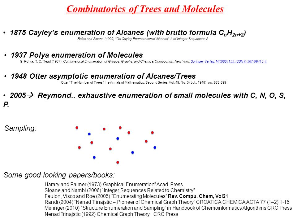 Combinatorics of Trees and Molecules 1875 Cayley's enumeration of Alcanes (with brutto formula C n H 2n+2 ) Rains and Sloane (1999) On Cayley Enumeration of Alkanes J.