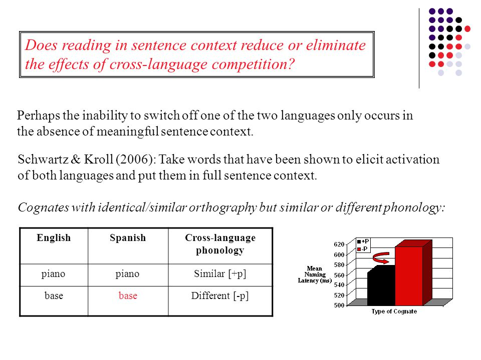 Does reading in sentence context reduce or eliminate the effects of cross-language competition.