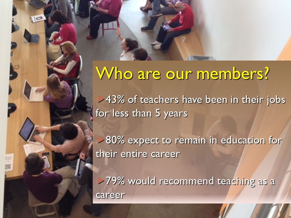 Who are our members?  43% of teachers have been in their jobs for less than 5 years  80% expect to remain in education for their entire career  79%