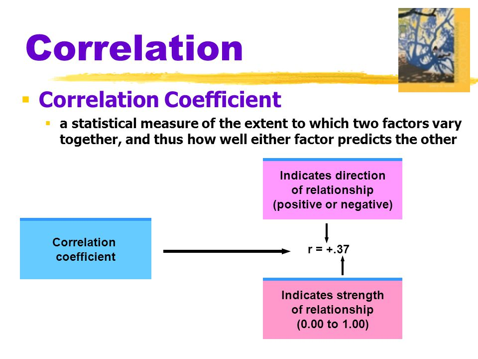 Correlation  Correlation Coefficient  a statistical measure of the extent to which two factors vary together, and thus how well either factor predic