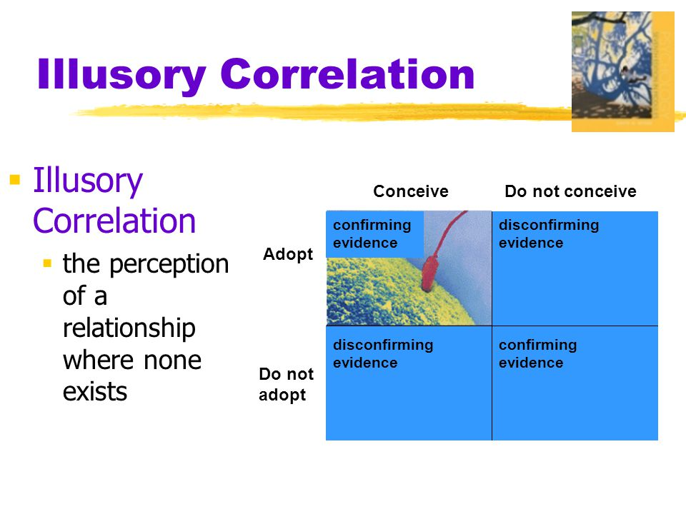 Illusory Correlation  Illusory Correlation  the perception of a relationship where none exists ConceiveDo not conceive Adopt Do not adopt disconfirming evidence confirming evidence disconfirming evidence confirming evidence