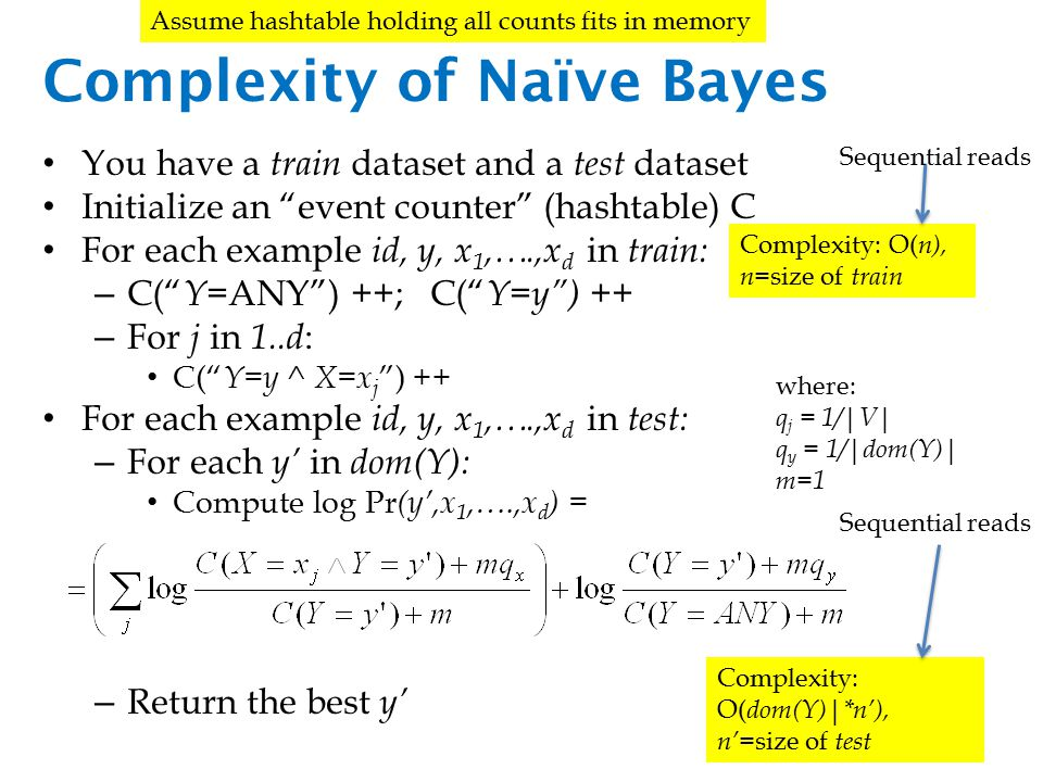 Complexity of Naïve Bayes You have a train dataset and a test dataset Initialize an event counter (hashtable) C For each example id, y, x 1,….,x d in train: – C( Y =ANY ) ++; C( Y=y ) ++ – For j in 1..d : C( Y=y ^ X=x j ) ++ For each example id, y, x 1,….,x d in test: – For each y' in dom(Y): Compute log Pr (y',x 1,….,x d ) = – Return the best y' where: q j = 1/|V| q y = 1/|dom(Y)| m=1 Complexity: O( n), n= size of train Complexity: O( dom(Y)|*n'), n'= size of test Assume hashtable holding all counts fits in memory Sequential reads