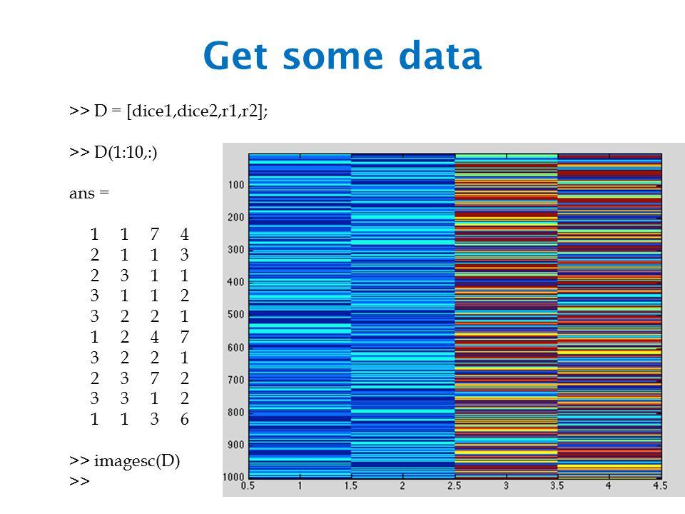Get some data >> D = [dice1,dice2,r1,r2]; >> D(1:10,:) ans = 1 1 7 4 2 1 1 3 2 3 1 1 3 1 1 2 3 2 2 1 1 2 4 7 3 2 2 1 2 3 7 2 3 3 1 2 1 1 3 6 >> imagesc(D) >>