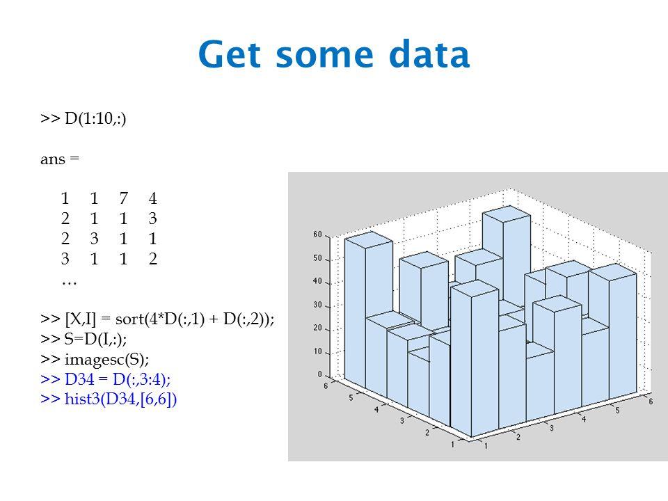 Get some data >> D(1:10,:) ans = 1 1 7 4 2 1 1 3 2 3 1 1 3 1 1 2 … >> [X,I] = sort(4*D(:,1) + D(:,2)); >> S=D(I,:); >> imagesc(S); >> D34 = D(:,3:4); >> hist3(D34,[6,6])