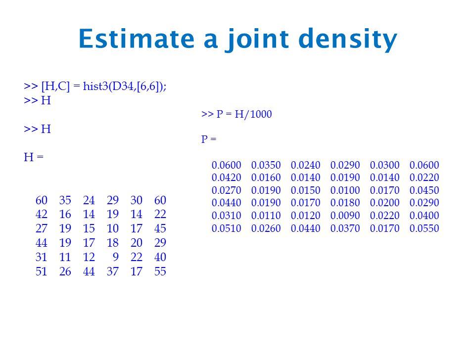 Estimate a joint density >> [H,C] = hist3(D34,[6,6]); >> H H = 60 35 24 29 30 60 42 16 14 19 14 22 27 19 15 10 17 45 44 19 17 18 20 29 31 11 12 9 22 40 51 26 44 37 17 55 >> P = H/1000 P = 0.0600 0.0350 0.0240 0.0290 0.0300 0.0600 0.0420 0.0160 0.0140 0.0190 0.0140 0.0220 0.0270 0.0190 0.0150 0.0100 0.0170 0.0450 0.0440 0.0190 0.0170 0.0180 0.0200 0.0290 0.0310 0.0110 0.0120 0.0090 0.0220 0.0400 0.0510 0.0260 0.0440 0.0370 0.0170 0.0550