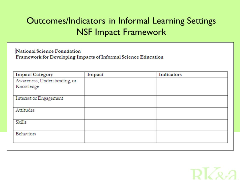 Outcomes/Indicators in Informal Learning Settings NSF Impact Framework How Visitors Think The Burke's Intentions