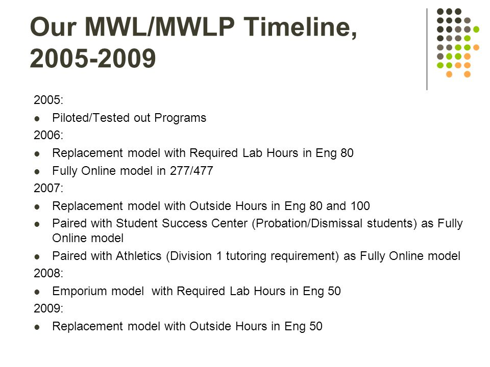 Our MWL/MWLP Timeline, 2005-2009 2005: Piloted/Tested out Programs 2006: Replacement model with Required Lab Hours in Eng 80 Fully Online model in 277/477 2007: Replacement model with Outside Hours in Eng 80 and 100 Paired with Student Success Center (Probation/Dismissal students) as Fully Online model Paired with Athletics (Division 1 tutoring requirement) as Fully Online model 2008: Emporium model with Required Lab Hours in Eng 50 2009: Replacement model with Outside Hours in Eng 50