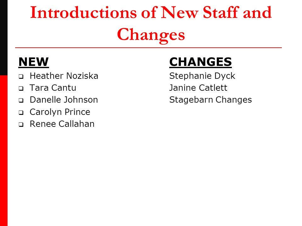 Introductions of New Staff and Changes NEWCHANGES  Heather Noziska Stephanie Dyck  Tara CantuJanine Catlett  Danelle JohnsonStagebarn Changes  Car