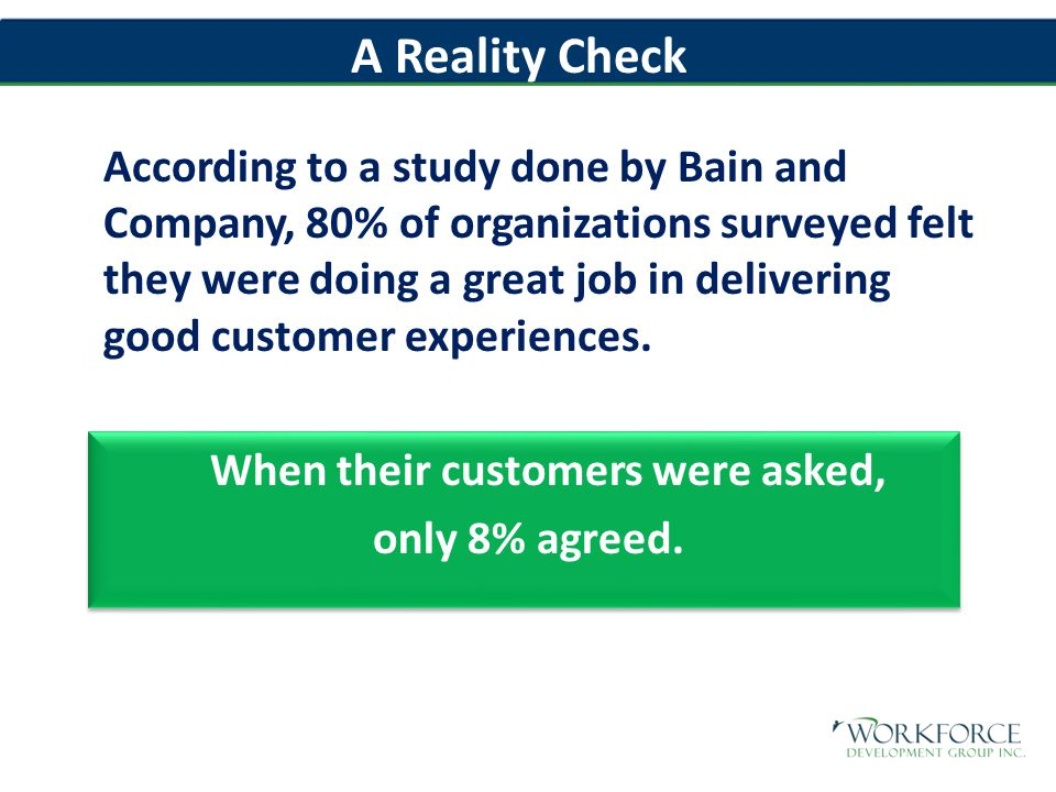 According to a study done by Bain and Company, 80% of organizations surveyed felt they were doing a great job in delivering good customer experiences.