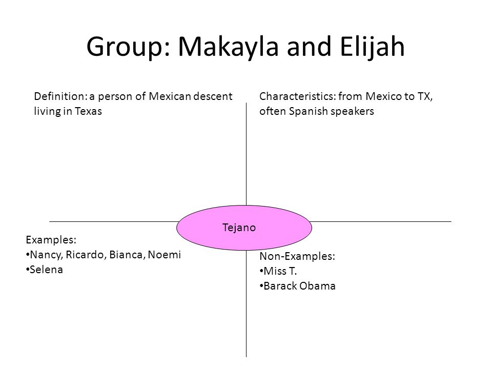 Group: Makayla and Elijah Definition: a person of Mexican descent living in Texas Characteristics: from Mexico to TX, often Spanish speakers Examples: Nancy, Ricardo, Bianca, Noemi Selena Non-Examples: Miss T.