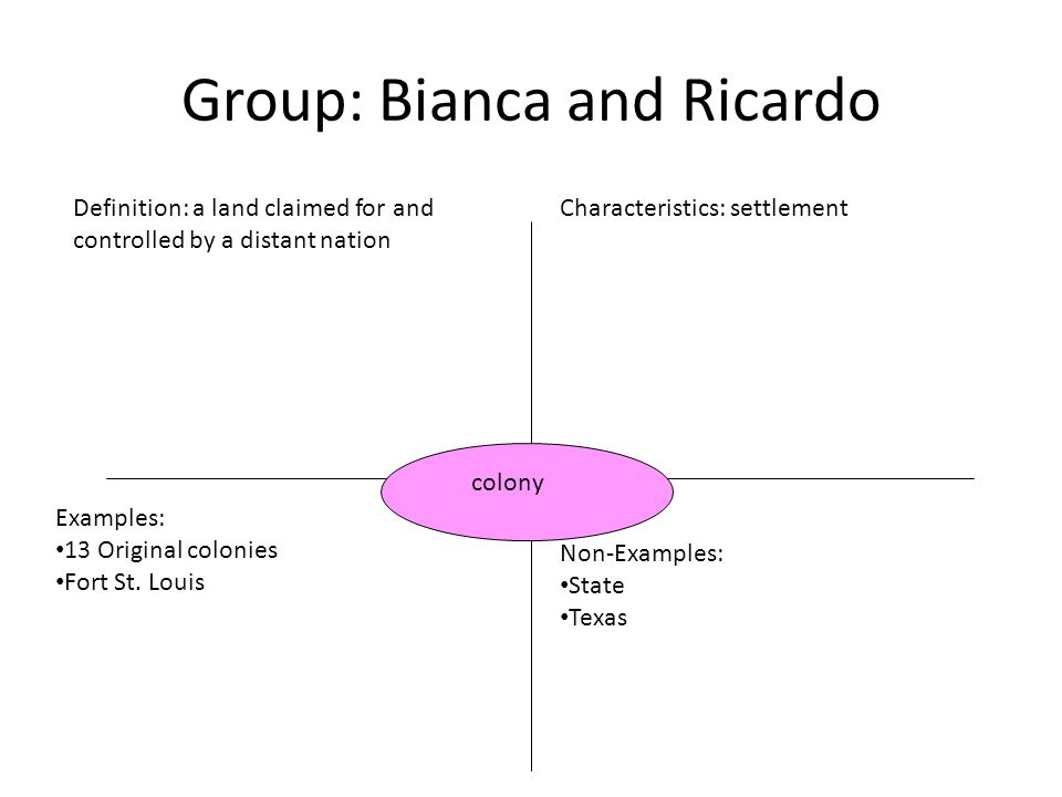 Group: Bianca and Ricardo Definition: a land claimed for and controlled by a distant nation Characteristics: settlement Examples: 13 Original colonies Fort St.