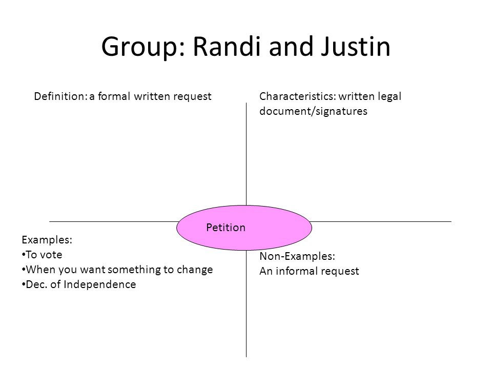 Group: Randi and Justin Definition: a formal written requestCharacteristics: written legal document/signatures Examples: To vote When you want somethi