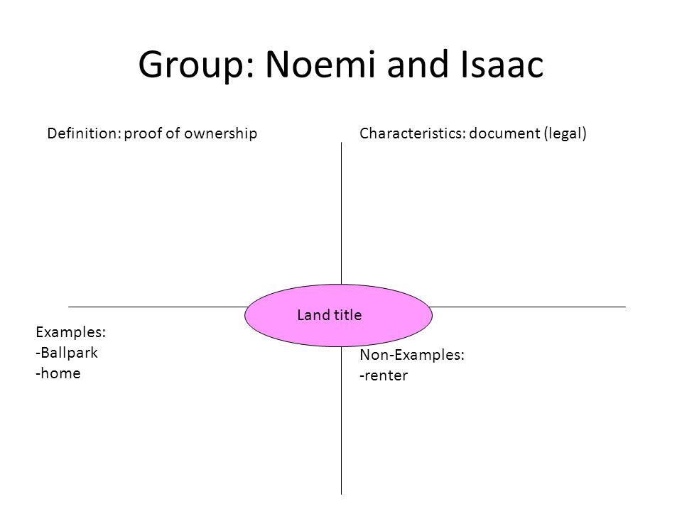 Group: Noemi and Isaac Definition: proof of ownershipCharacteristics: document (legal) Examples: -Ballpark -home Non-Examples: -renter Land title