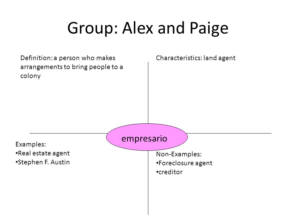 Group: Alex and Paige Definition: a person who makes arrangements to bring people to a colony Characteristics: land agent Examples: Real estate agent