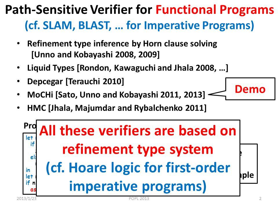 Path-Sensitive Verifier for Functional Programs (cf.