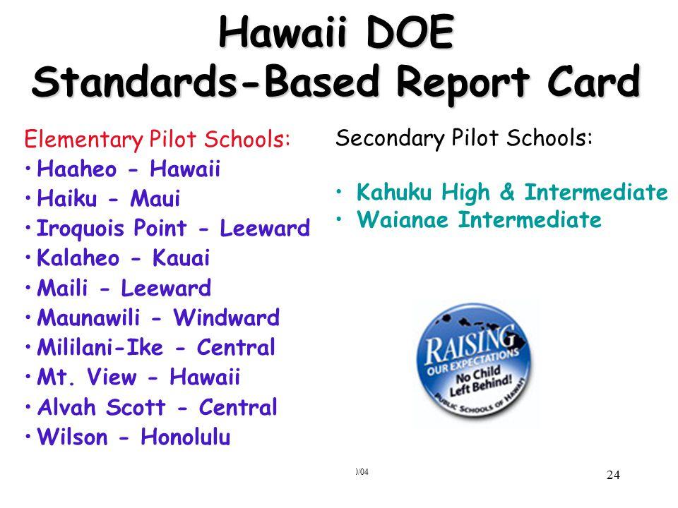 Standards Based Grading and Reporting OCISS 6/30/04 24 Hawaii DOE Standards-Based Report Card Elementary Pilot Schools: Haaheo - Hawaii Haiku - Maui I