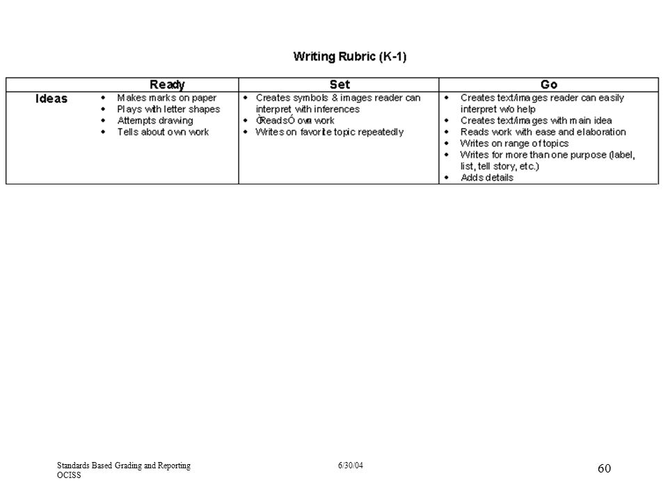 Standards Based Grading and Reporting OCISS 6/30/04 60