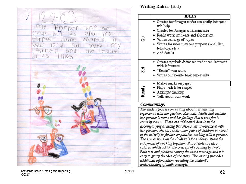 Standards Based Grading and Reporting OCISS 6/30/04 62