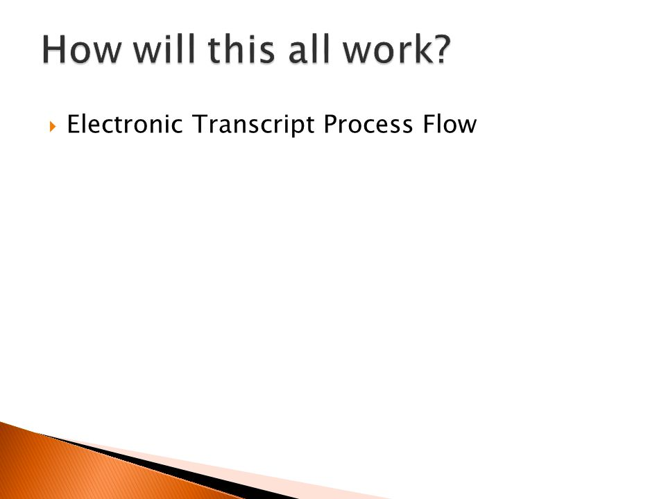  Electronic Transcript Process Flow