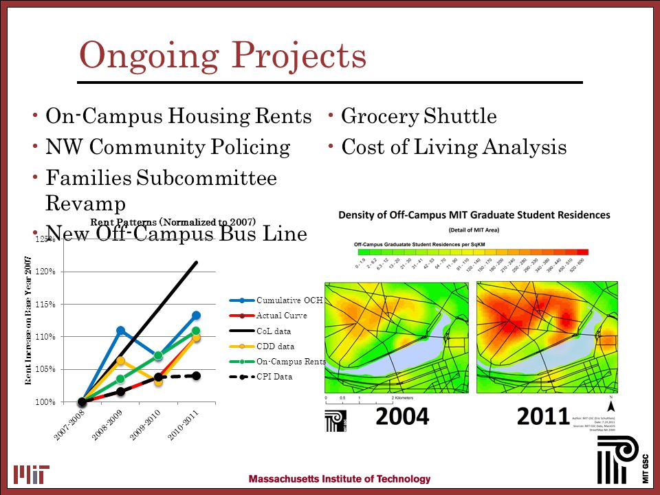 A glance into the future HCA Focus this year: –Housing (both On- and Off-Campus) o On-campus Rent Renegotiations o The changes in off-campus rental availability, location, cost –Families o Re-vitalizing the Families Sub-comm.