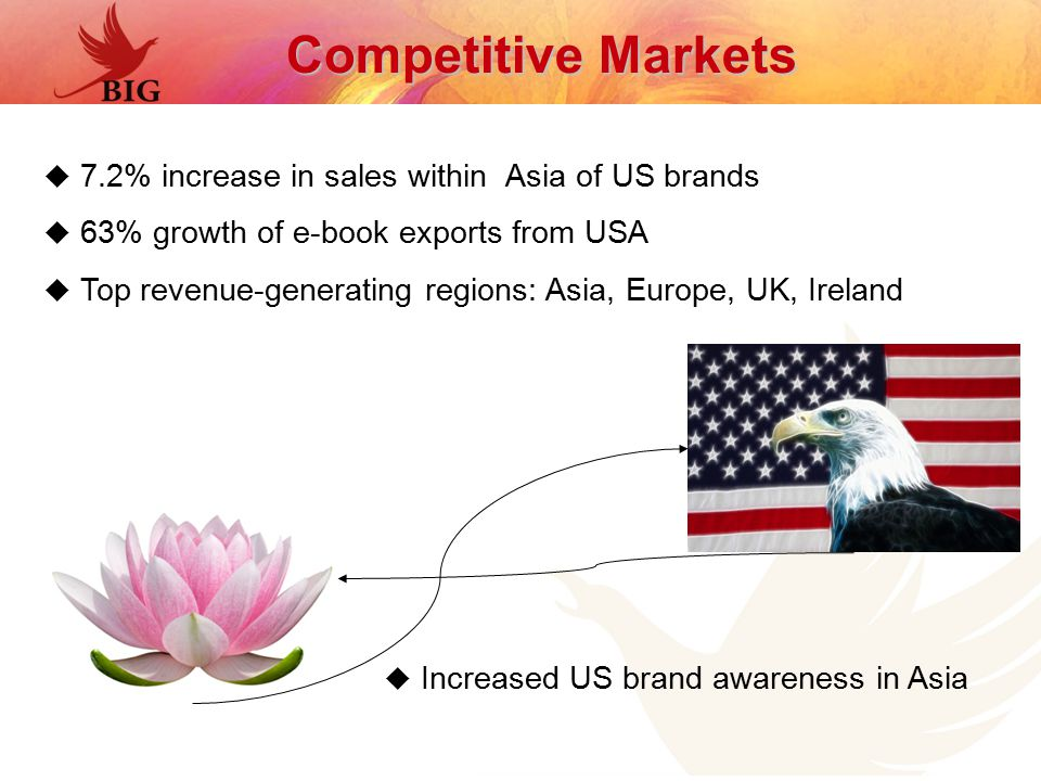  7.2% increase in sales within Asia of US brands  63% growth of e-book exports from USA  Top revenue-generating regions: Asia, Europe, UK, Ireland  Increased US brand awareness in Asia Competitive Markets Competitive Markets