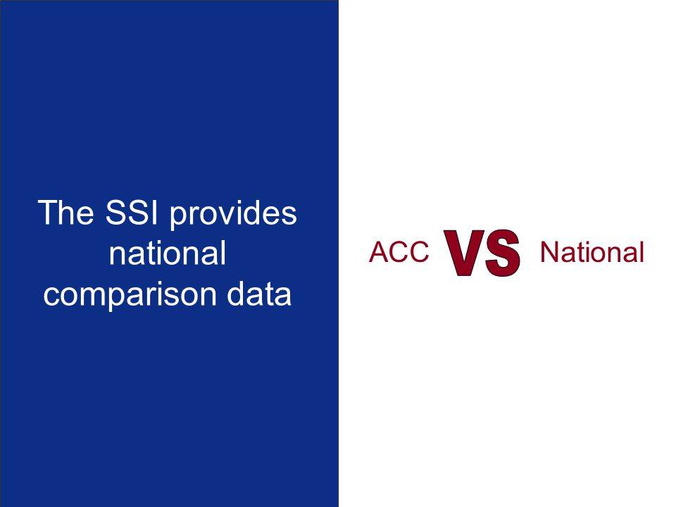 The SSI provides national comparison data ACC National
